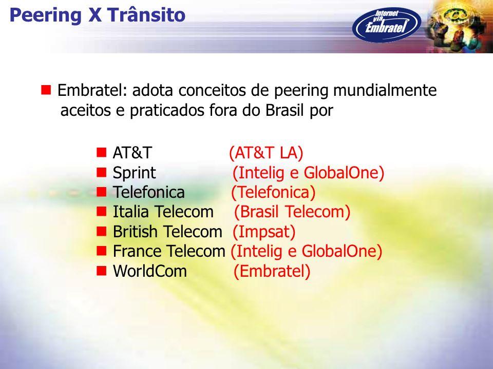 Peering X Trânsito Embratel: adota conceitos de peering mundialmente aceitos e praticados fora do Brasil por AT&T (AT&T LA) Sprint (Intelig e GlobalOn