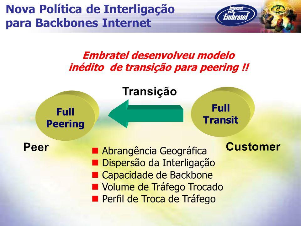 Nova Política de Interligação para Backbones Internet Embratel desenvolveu modelo inédito de transição para peering !! Full Peering Full Transit Peer