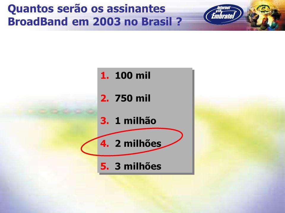 Quantos serão os assinantes BroadBand em 2003 no Brasil ? 1. 100 mil 2. 750 mil 3. 1 milhão 4. 2 milhões 5. 3 milhões 1. 100 mil 2. 750 mil 3. 1 milhã
