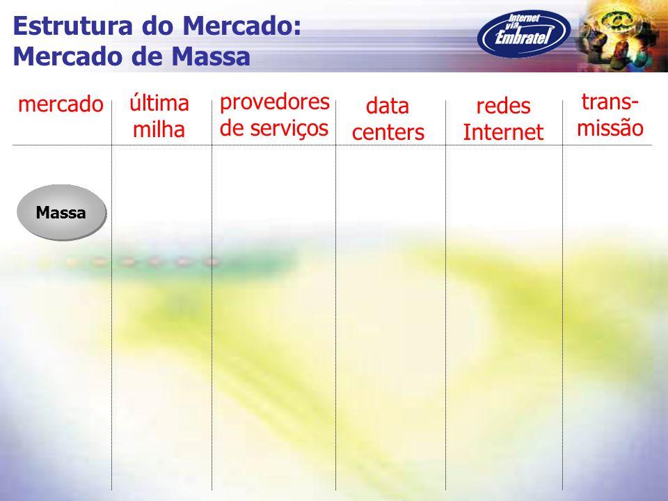 Peering X Trânsito Embratel: adota conceitos de peering mundialmente aceitos e praticados fora do Brasil por AT&T (AT&T LA) Sprint (Intelig e GlobalOne) Telefonica (Telefonica) Italia Telecom (Brasil Telecom) British Telecom (Impsat) France Telecom (Intelig e GlobalOne) WorldCom (Embratel)