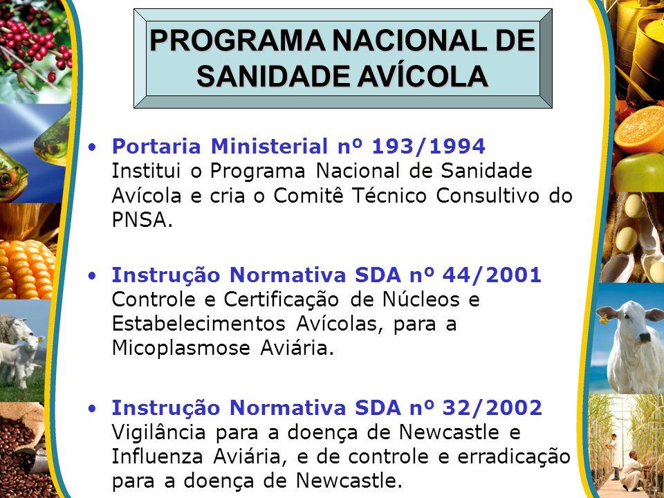 PROGRAMA NACIONAL DE SANIDADE AVÍCOLA Portaria Ministerial nº 193/1994 Institui o Programa Nacional de Sanidade Avícola e cria o Comitê Técnico Consul
