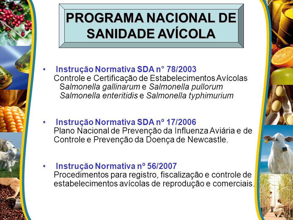 PROGRAMA NACIONAL DE SANIDADE AVÍCOLA Instrução Normativa SDA n° 78/2003 Controle e Certificação de Estabelecimentos Avícolas Salmonella gallinarum e