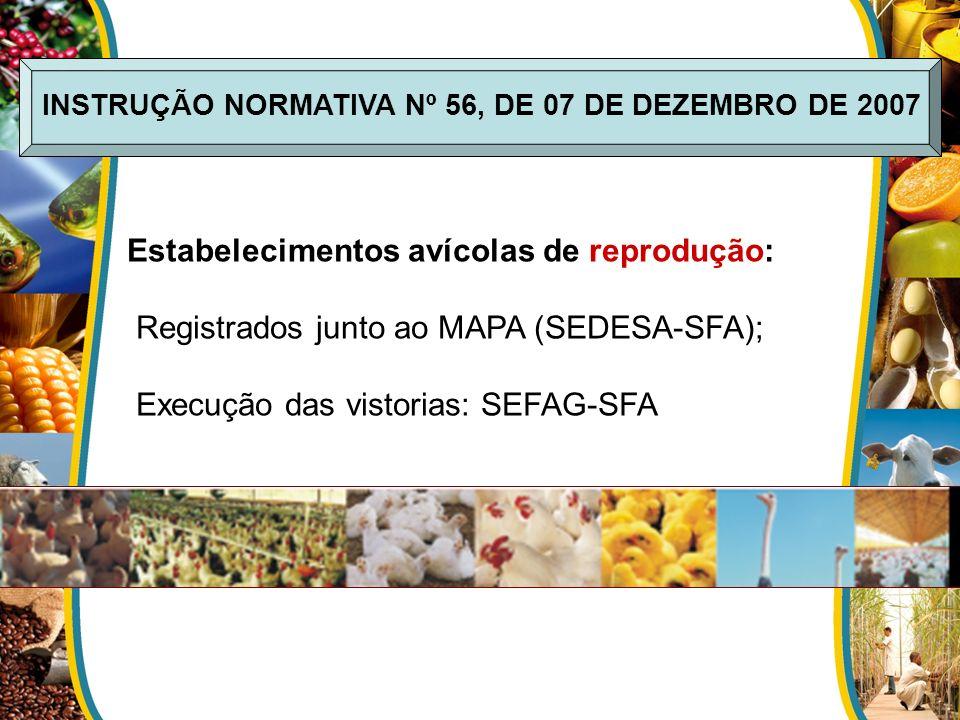 Estabelecimentos avícolas de reprodução: Registrados junto ao MAPA (SEDESA-SFA); Execução das vistorias: SEFAG-SFA