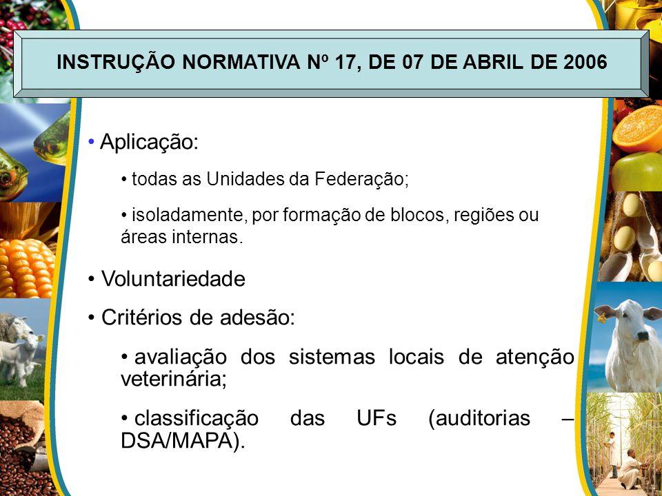 Aplicação: todas as Unidades da Federação; isoladamente, por formação de blocos, regiões ou áreas internas. Voluntariedade Critérios de adesão: avalia