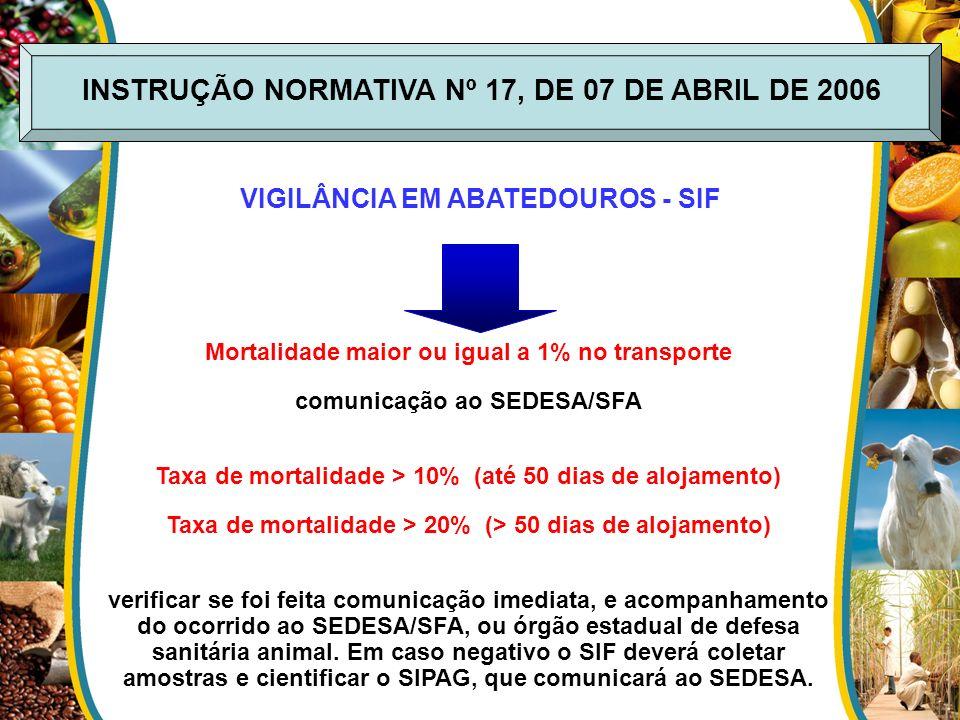 INSTRUÇÃO NORMATIVA Nº 17, DE 07 DE ABRIL DE 2006 VIGILÂNCIA EM ABATEDOUROS - SIF Mortalidade maior ou igual a 1% no transporte comunicação ao SEDESA/