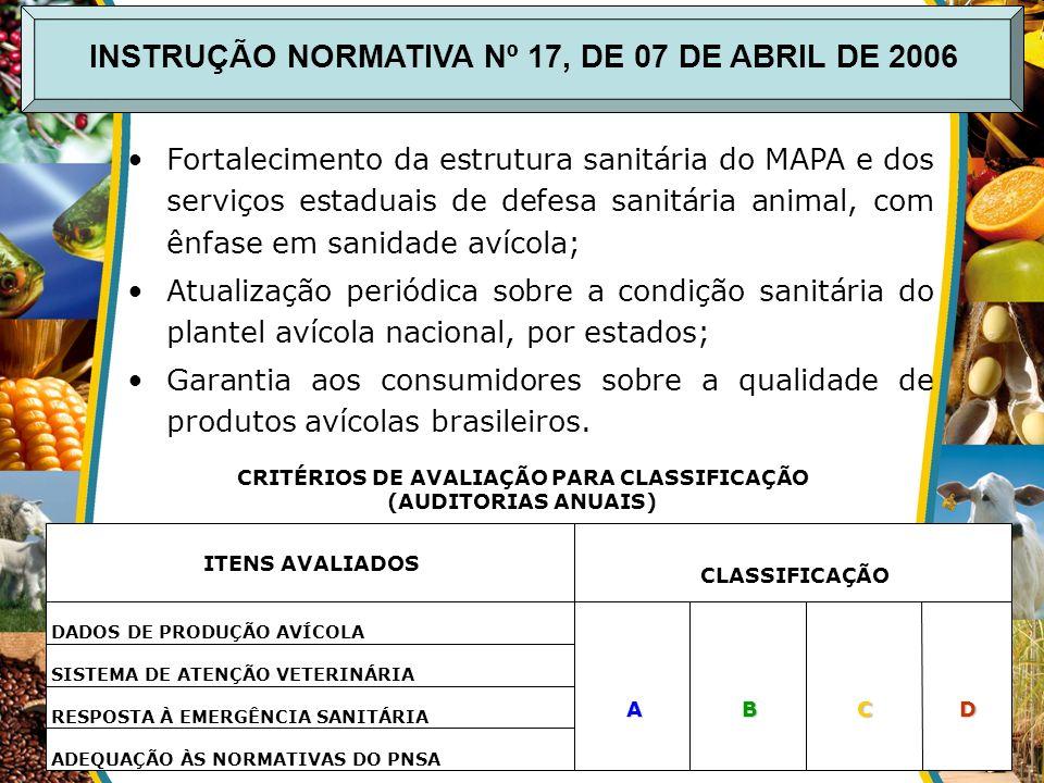 INSTRUÇÃO NORMATIVA Nº 17, DE 07 DE ABRIL DE 2006 Fortalecimento da estrutura sanitária do MAPA e dos serviços estaduais de defesa sanitária animal, c