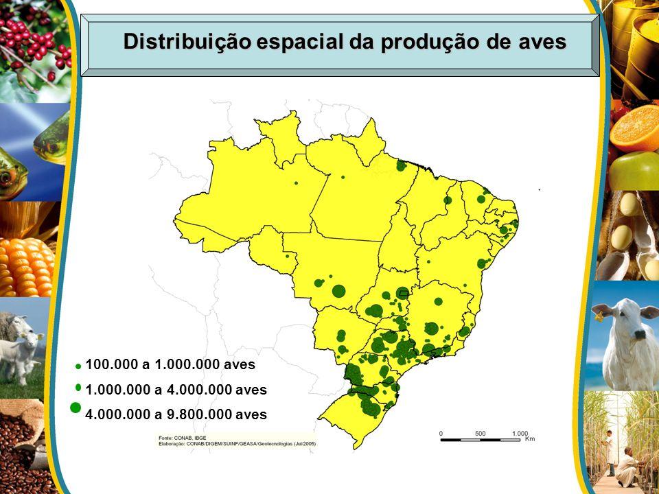 Distribuição espacial da produção de aves 100.000 a 1.000.000 aves 1.000.000 a 4.000.000 aves 4.000.000 a 9.800.000 aves