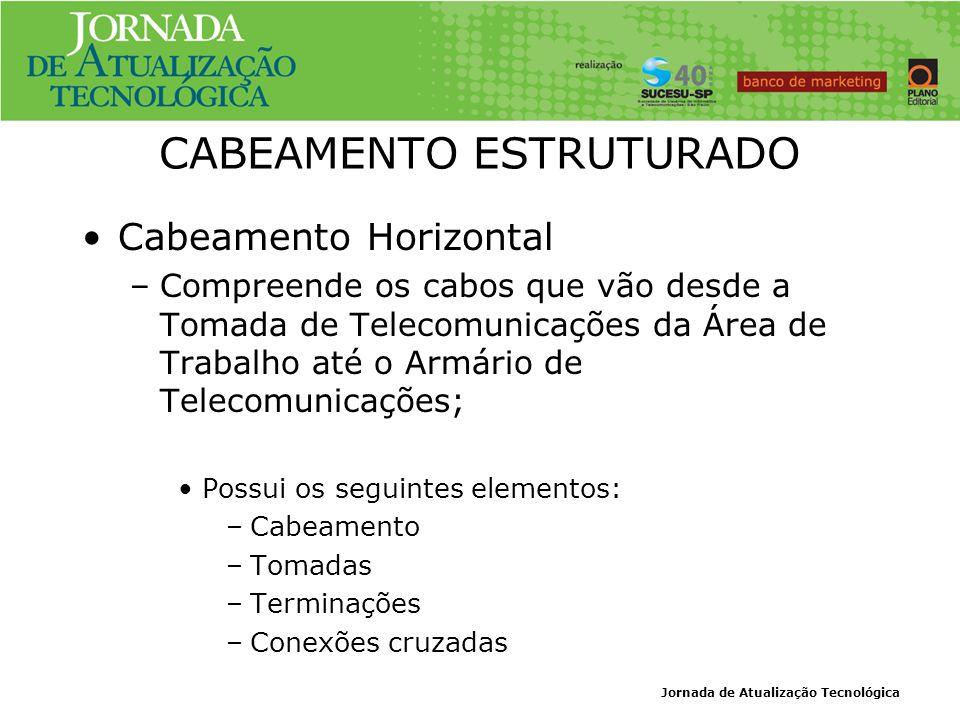 Jornada de Atualização Tecnológica CABEAMENTO ESTRUTURADO Cabeamento Horizontal –Compreende os cabos que vão desde a Tomada de Telecomunicações da Áre