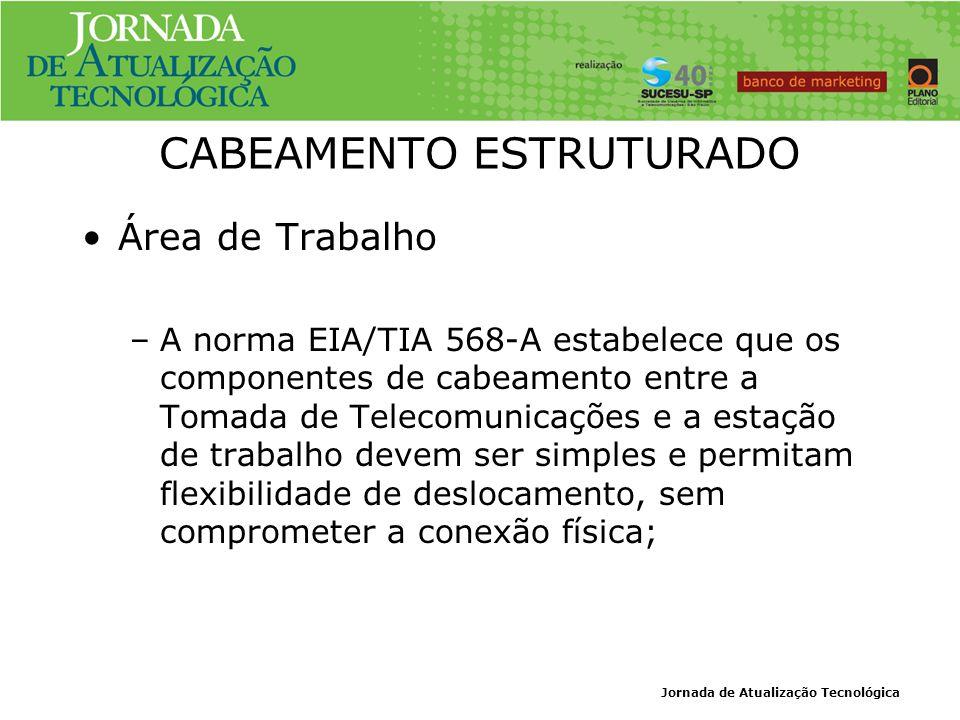 Jornada de Atualização Tecnológica CABEAMENTO ESTRUTURADO Área de Trabalho –A norma EIA/TIA 568-A estabelece que os componentes de cabeamento entre a