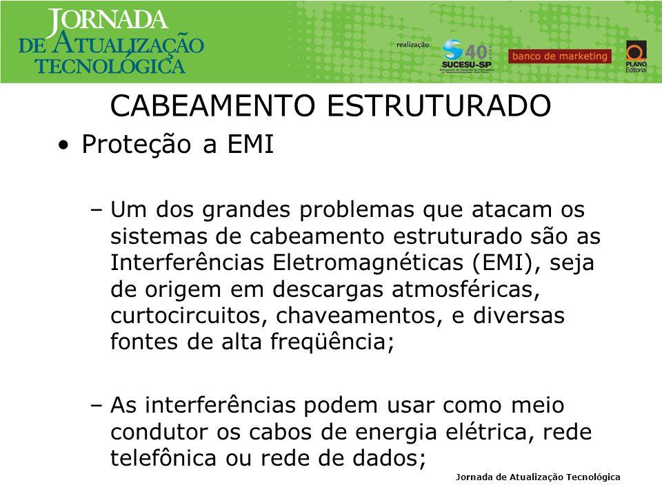 Jornada de Atualização Tecnológica CABEAMENTO ESTRUTURADO Proteção a EMI –Um dos grandes problemas que atacam os sistemas de cabeamento estruturado sã
