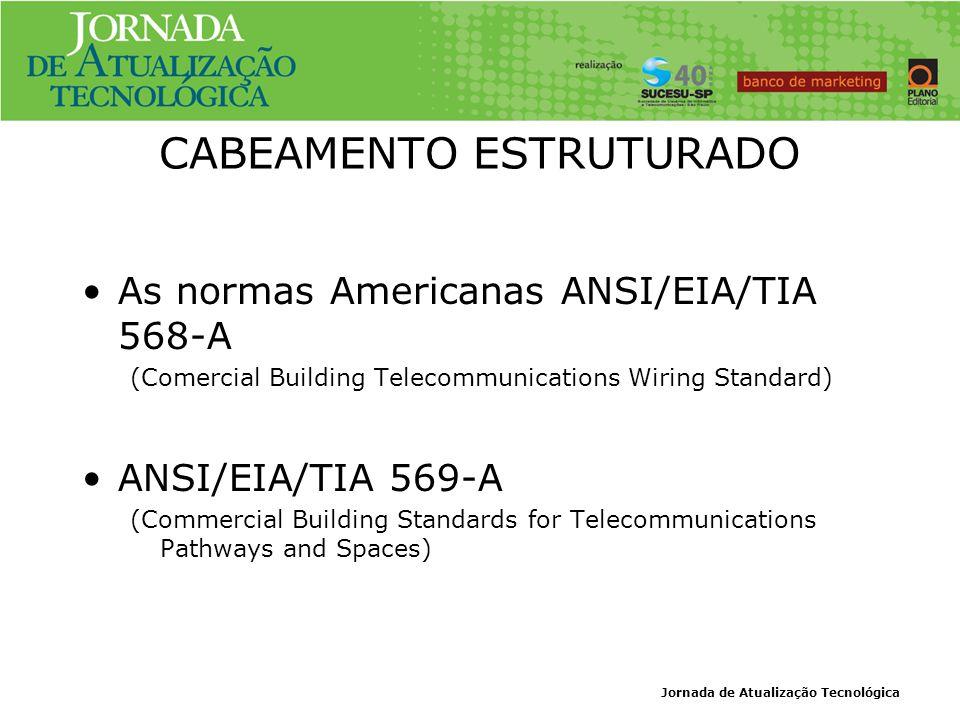 Jornada de Atualização Tecnológica CABEAMENTO ESTRUTURADO As normas Americanas ANSI/EIA/TIA 568-A (Comercial Building Telecommunications Wiring Standa