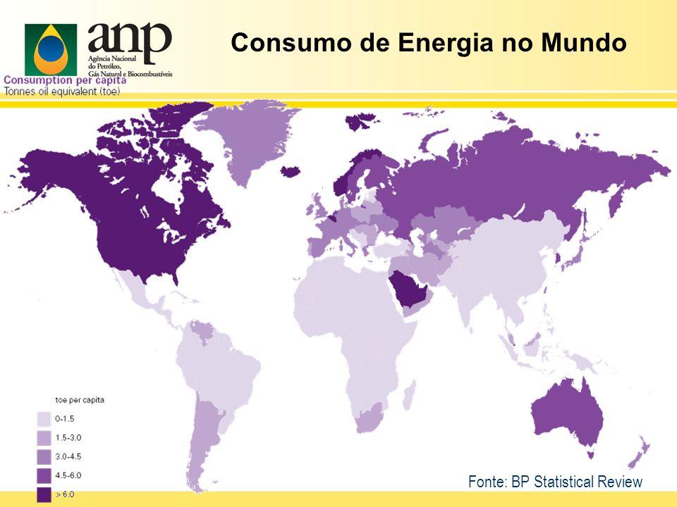 Fonte: BP Statistical Review Consumo de Energia no Mundo