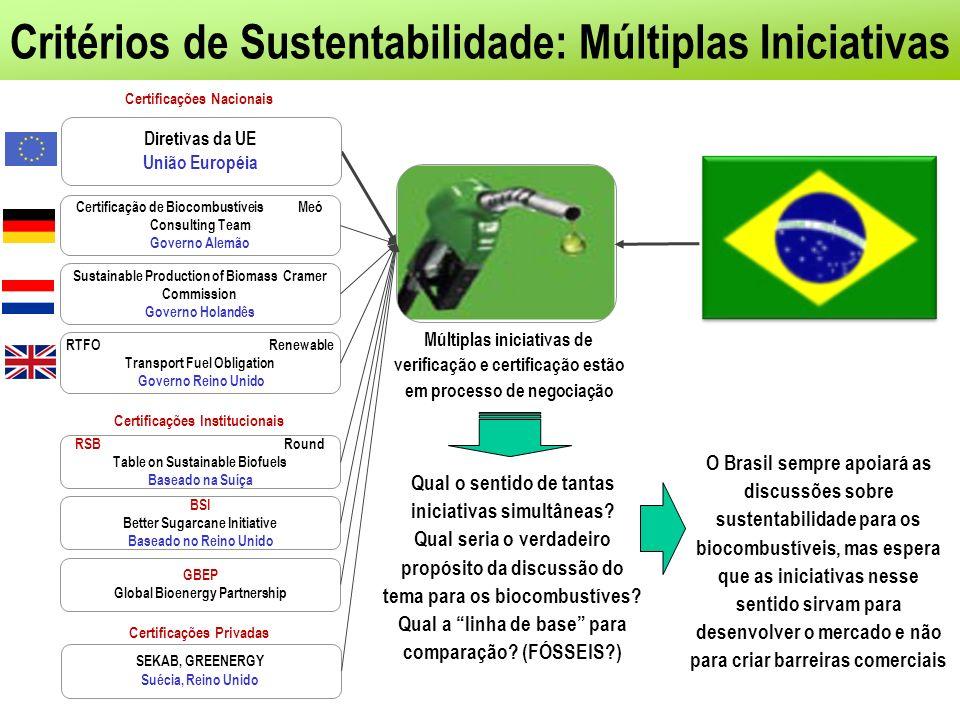 Certificação de Biocombustíveis Meó Consulting Team Governo Alemão Sustainable Production of Biomass Cramer Commission Governo Holandês RTFO Renewable