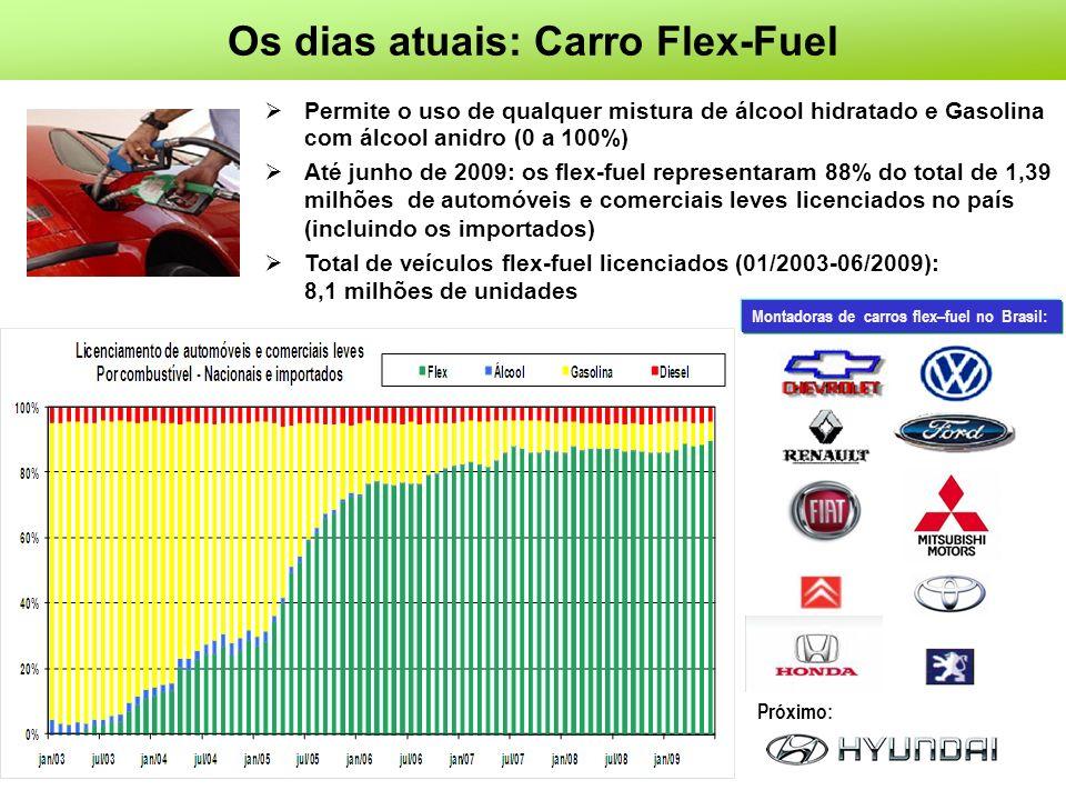 Próximo: Os dias atuais: Carro Flex-Fuel Permite o uso de qualquer mistura de álcool hidratado e Gasolina com álcool anidro (0 a 100%) Até junho de 20