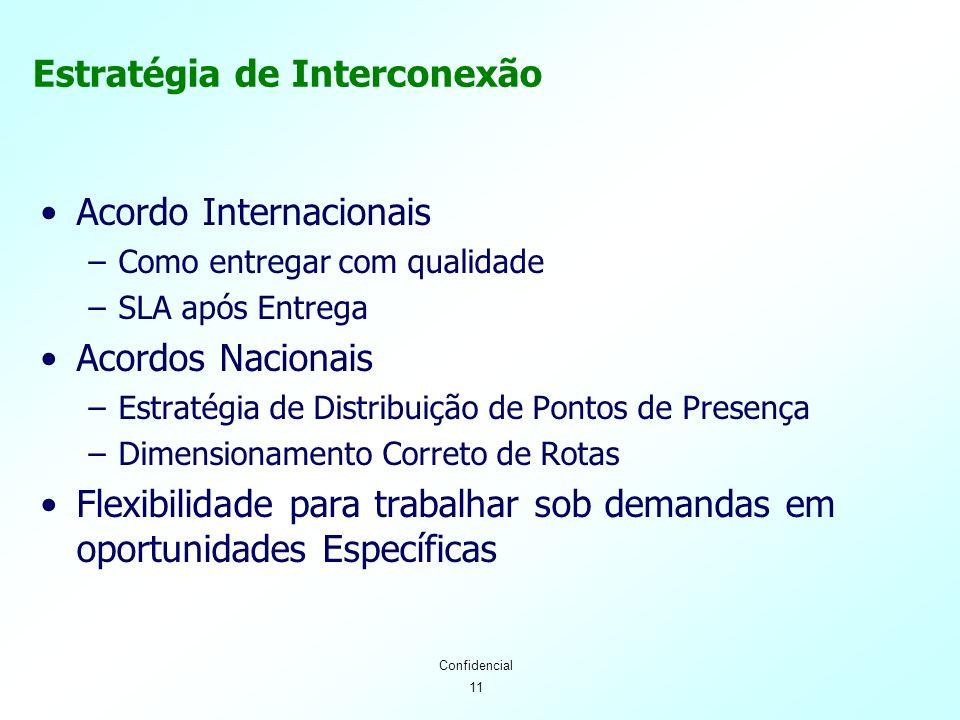11 Confidencial Estratégia de Interconexão Acordo Internacionais –Como entregar com qualidade –SLA após Entrega Acordos Nacionais –Estratégia de Distribuição de Pontos de Presença –Dimensionamento Correto de Rotas Flexibilidade para trabalhar sob demandas em oportunidades Específicas