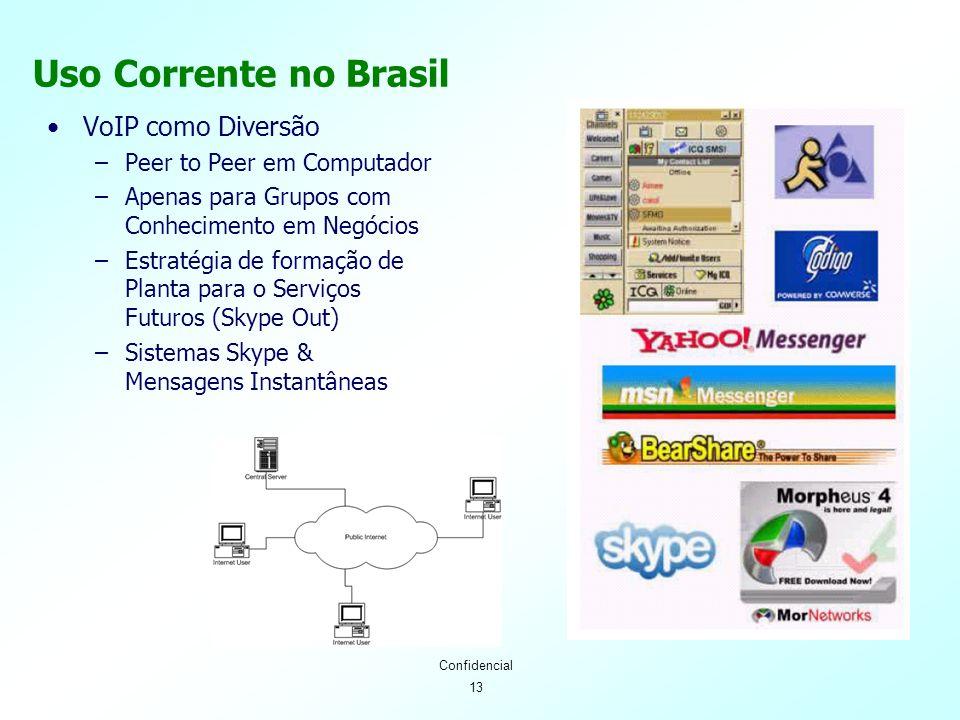 13 Confidencial Uso Corrente no Brasil VoIP como Diversão –Peer to Peer em Computador –Apenas para Grupos com Conhecimento em Negócios –Estratégia de formação de Planta para o Serviços Futuros (Skype Out) –Sistemas Skype & Mensagens Instantâneas