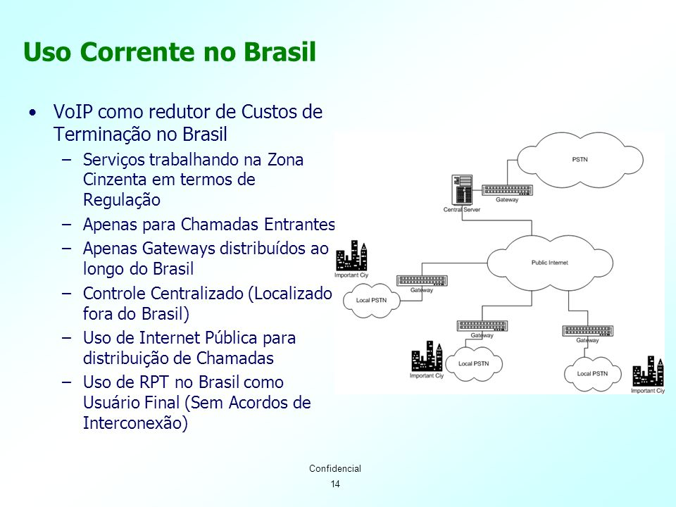 14 Confidencial Uso Corrente no Brasil VoIP como redutor de Custos de Terminação no Brasil –Serviços trabalhando na Zona Cinzenta em termos de Regulação –Apenas para Chamadas Entrantes –Apenas Gateways distribuídos ao longo do Brasil –Controle Centralizado (Localizado fora do Brasil) –Uso de Internet Pública para distribuição de Chamadas –Uso de RPT no Brasil como Usuário Final (Sem Acordos de Interconexão)