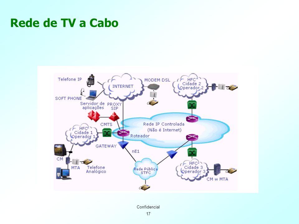 17 Confidencial Rede de TV a Cabo
