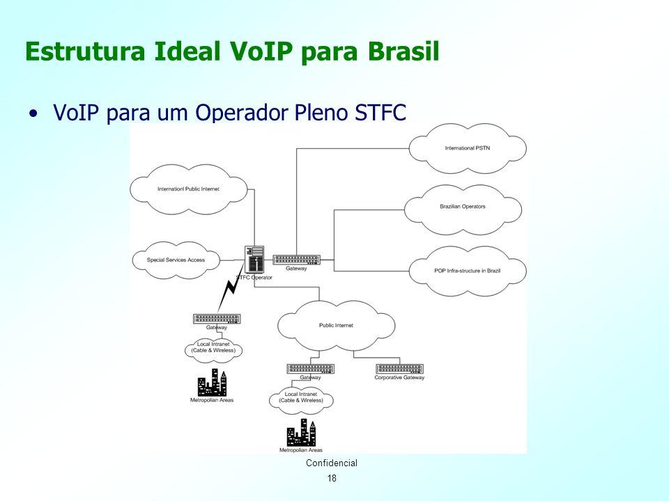 18 Confidencial Estrutura Ideal VoIP para Brasil VoIP para um Operador Pleno STFC