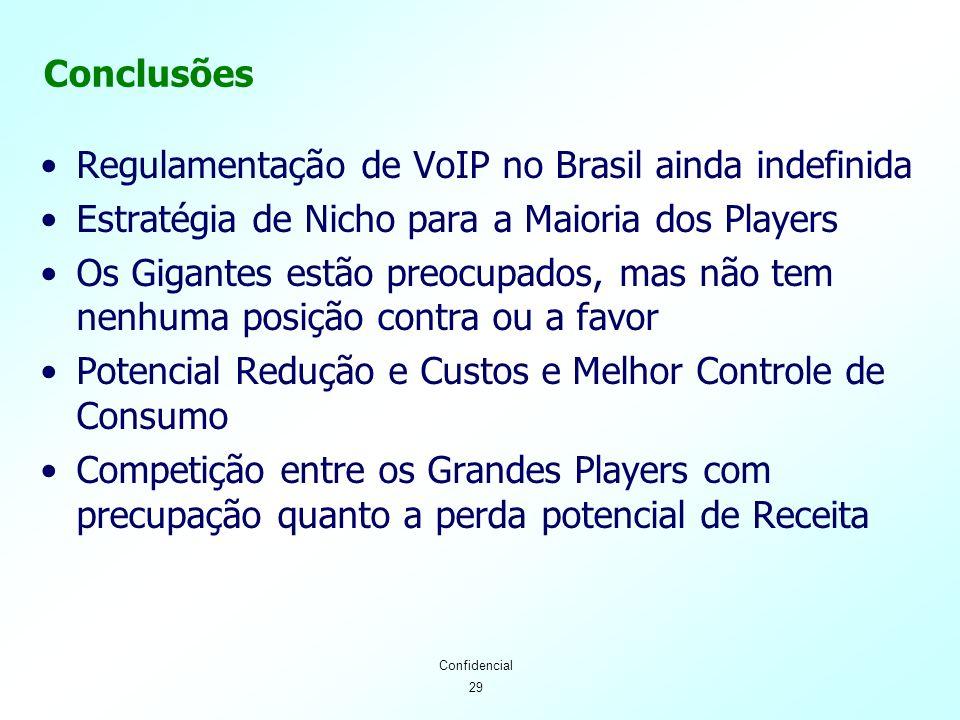 29 Confidencial Conclusões Regulamentação de VoIP no Brasil ainda indefinida Estratégia de Nicho para a Maioria dos Players Os Gigantes estão preocupados, mas não tem nenhuma posição contra ou a favor Potencial Redução e Custos e Melhor Controle de Consumo Competição entre os Grandes Players com precupação quanto a perda potencial de Receita