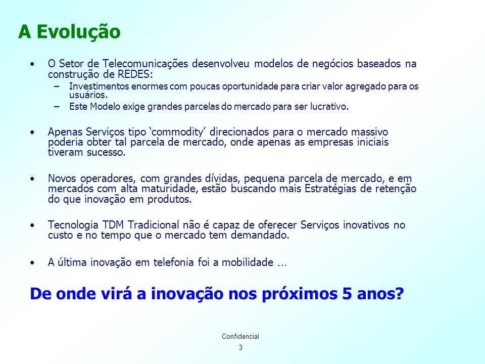 3 Confidencial O Setor de Telecomunicações desenvolveu modelos de negócios baseados na construção de REDES: –Investimentos enormes com poucas oportunidade para criar valor agregado para os usuários.