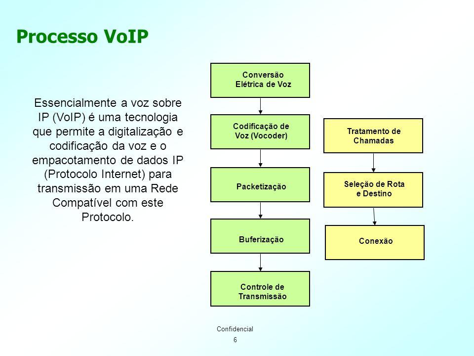 6 Confidencial Processo VoIP Conversão Elétrica de Voz Packetização Codificação de Voz (Vocoder) Buferização Controle de Transmissão Tratamento de Chamadas Seleção de Rota e Destino Conexão Essencialmente a voz sobre IP (VoIP) é uma tecnologia que permite a digitalização e codificação da voz e o empacotamento de dados IP (Protocolo Internet) para transmissão em uma Rede Compatível com este Protocolo.