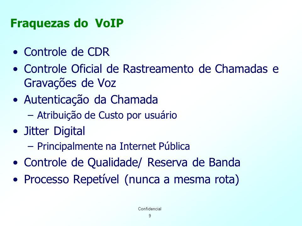 9 Confidencial Fraquezas do VoIP Controle de CDR Controle Oficial de Rastreamento de Chamadas e Gravações de Voz Autenticação da Chamada –Atribuição de Custo por usuário Jitter Digital –Principalmente na Internet Pública Controle de Qualidade/ Reserva de Banda Processo Repetível (nunca a mesma rota)