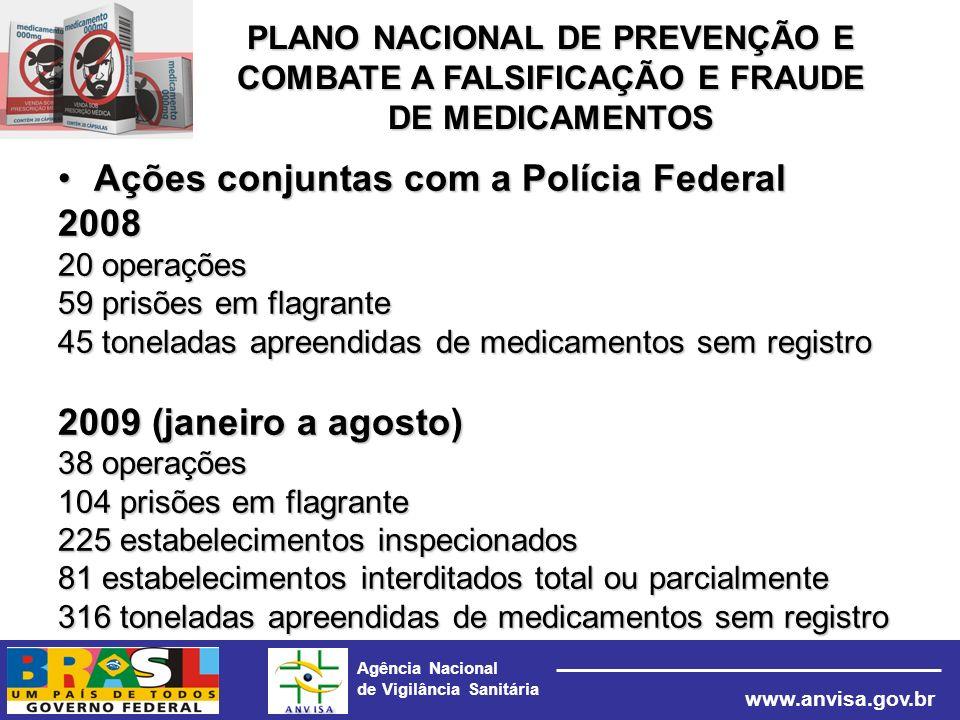 Agência Nacional de Vigilância Sanitária www.anvisa.gov.br Ações conjuntas com a Polícia FederalAções conjuntas com a Polícia Federal2008 20 operações