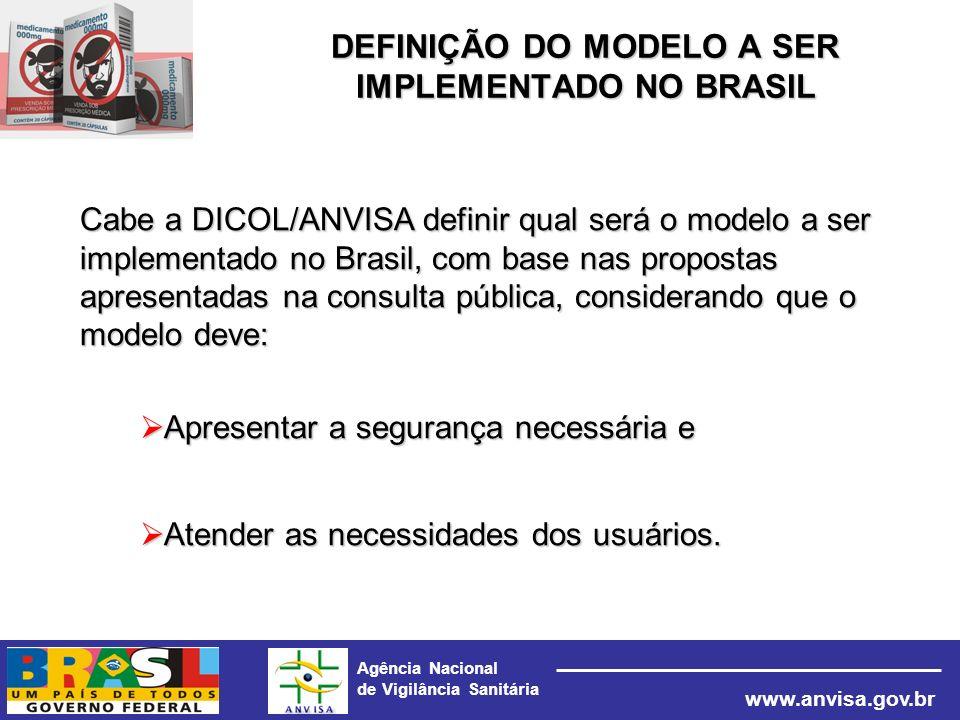 Agência Nacional de Vigilância Sanitária www.anvisa.gov.br Adoção de Identificador Único de Medicamento (IUM) Adoção de Identificador Único de Medicam