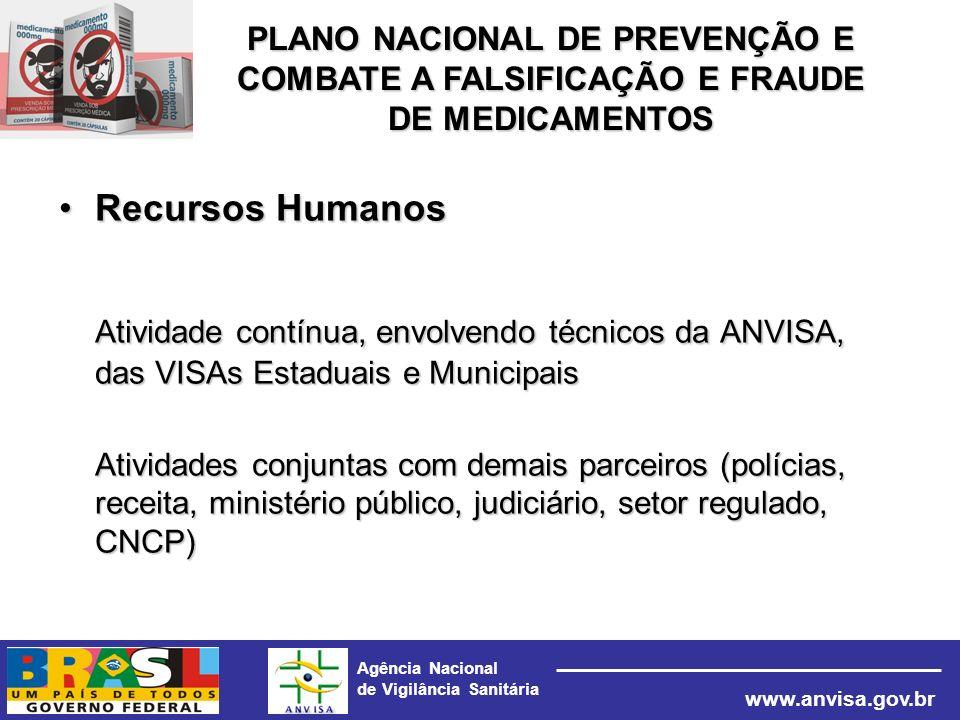 Agência Nacional de Vigilância Sanitária www.anvisa.gov.br Recursos HumanosRecursos Humanos Atividade contínua, envolvendo técnicos da ANVISA, das VIS