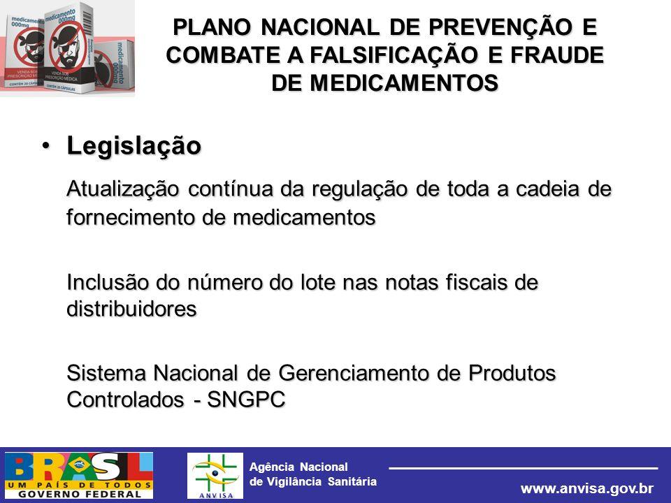 Agência Nacional de Vigilância Sanitária www.anvisa.gov.br LegislaçãoLegislação Atualização contínua da regulação de toda a cadeia de fornecimento de