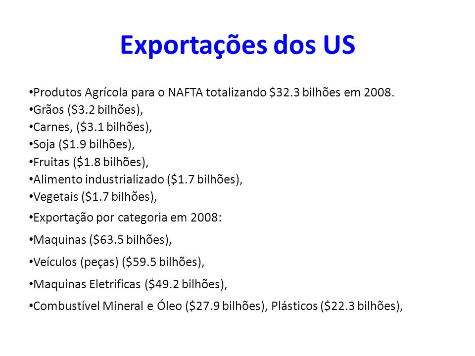 Produtos Agrícola para o NAFTA totalizando $32.3 bilhões em 2008. Grãos ($3.2 bilhões), Carnes, ($3.1 bilhões), Soja ($1.9 bilhões), Fruitas ($1.8 bil