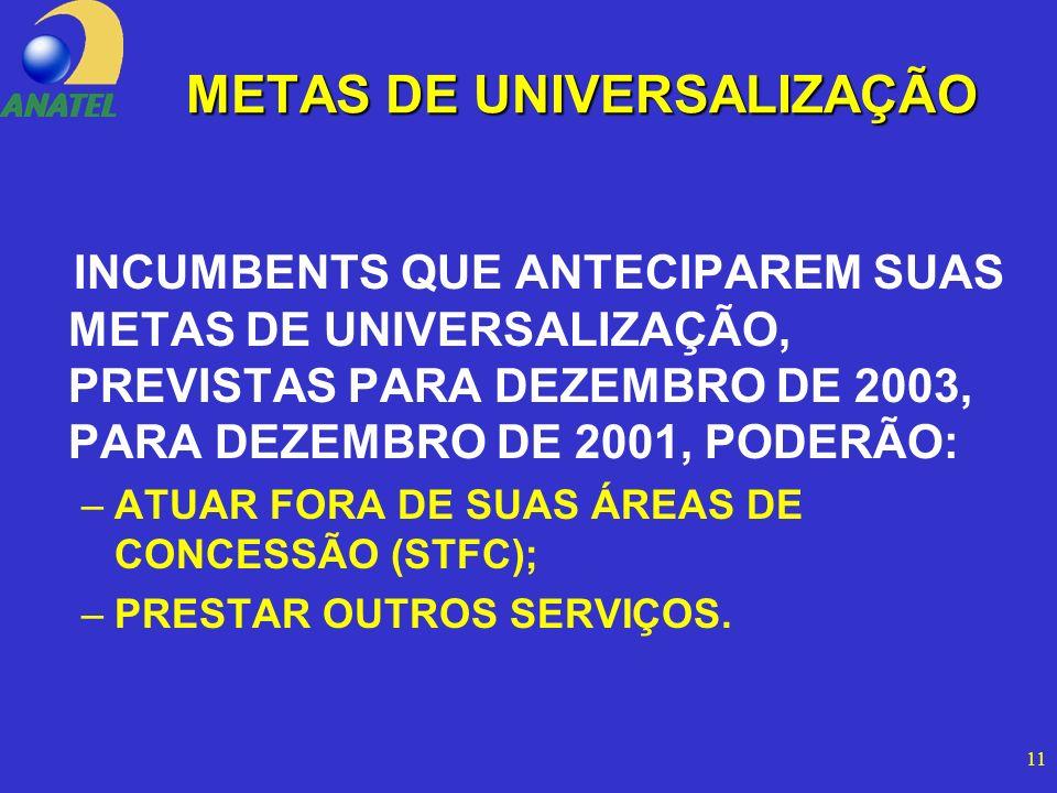 11 METAS DE UNIVERSALIZAÇÃO INCUMBENTS QUE ANTECIPAREM SUAS METAS DE UNIVERSALIZAÇÃO, PREVISTAS PARA DEZEMBRO DE 2003, PARA DEZEMBRO DE 2001, PODERÃO: –ATUAR FORA DE SUAS ÁREAS DE CONCESSÃO (STFC); –PRESTAR OUTROS SERVIÇOS.