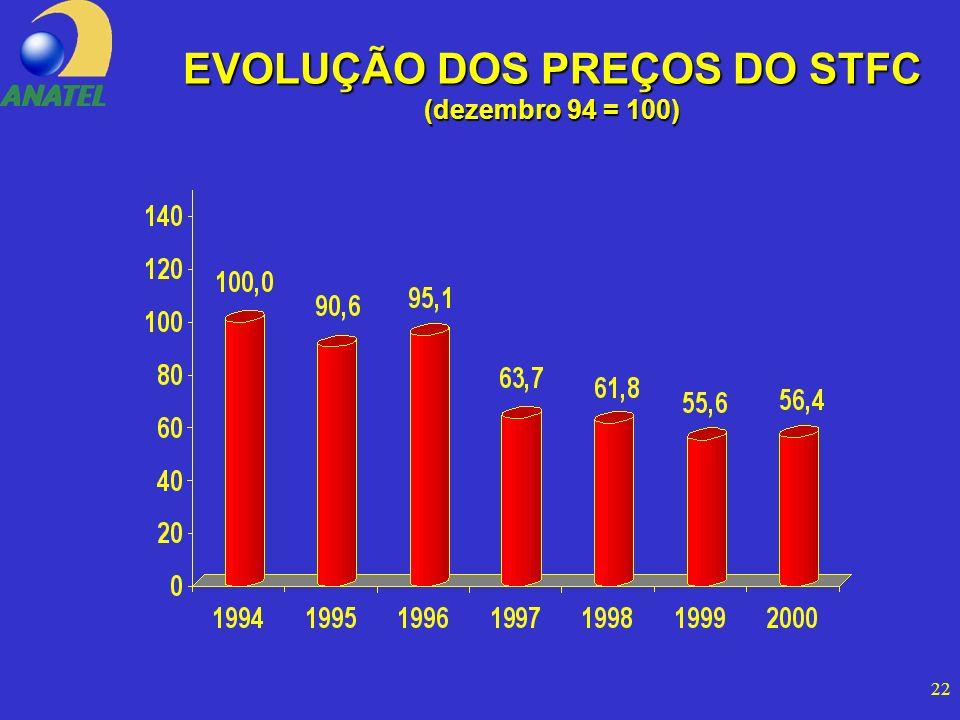 22 EVOLUÇÃO DOS PREÇOS DO STFC (dezembro 94 = 100)