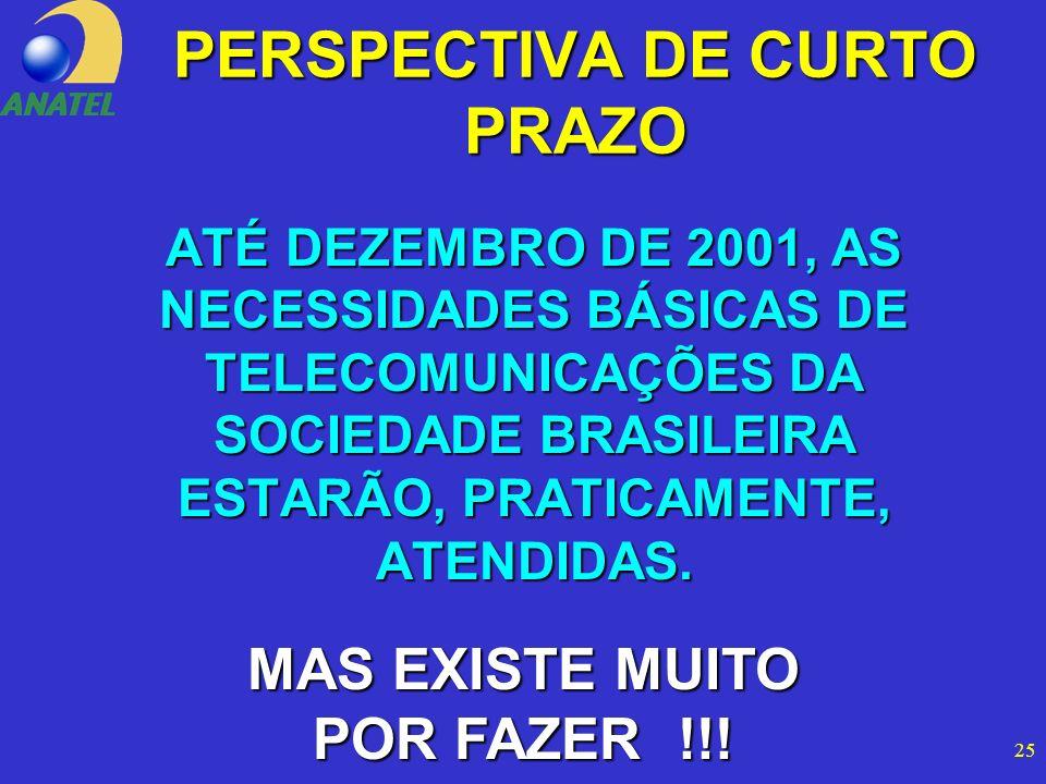 25 PERSPECTIVA DE CURTO PRAZO ATÉ DEZEMBRO DE 2001, AS NECESSIDADES BÁSICAS DE TELECOMUNICAÇÕES DA SOCIEDADE BRASILEIRA ESTARÃO, PRATICAMENTE, ATENDIDAS.
