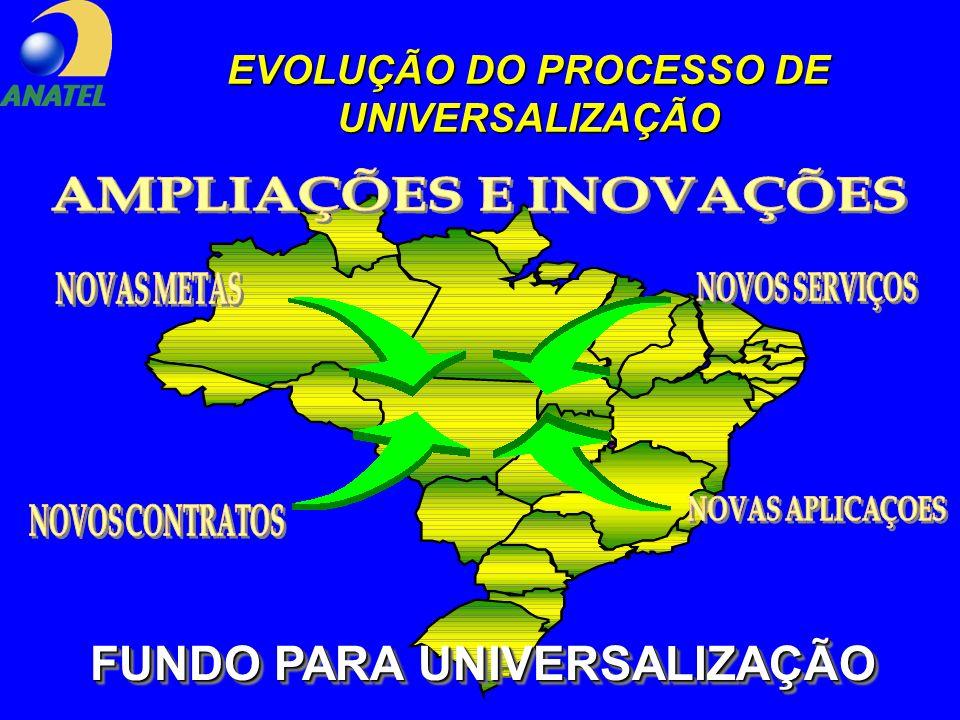26 FUNDO PARA UNIVERSALIZAÇÃO EVOLUÇÃO DO PROCESSO DE UNIVERSALIZAÇÃO
