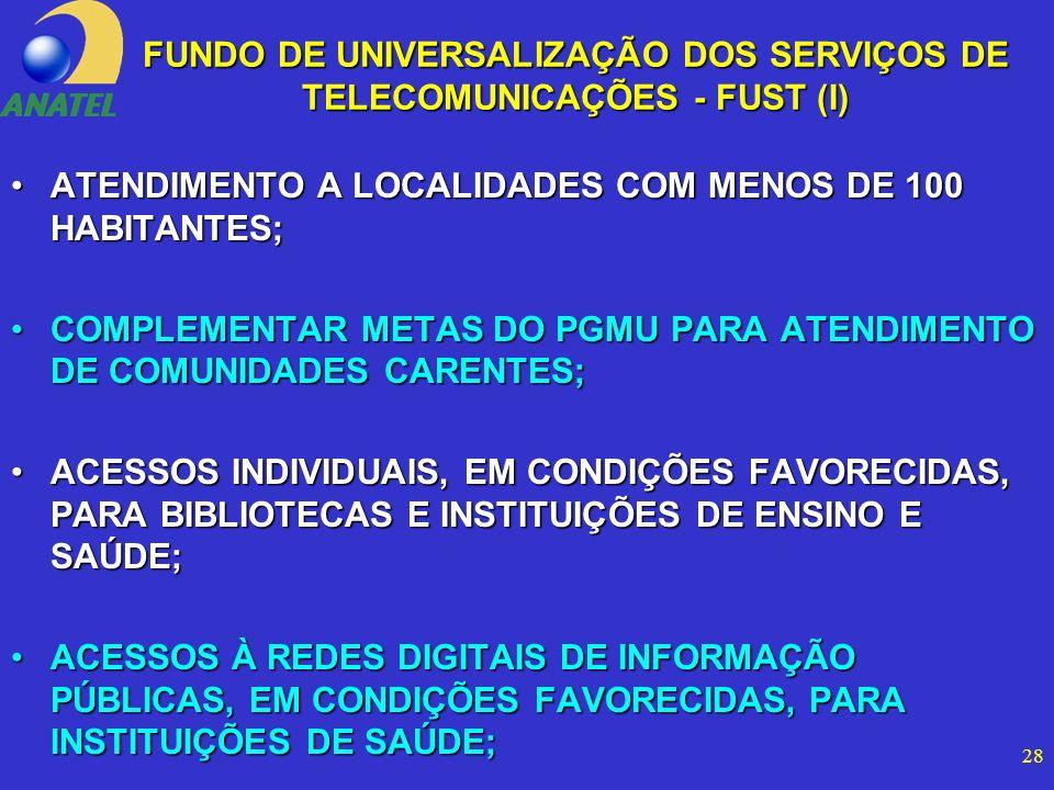 28 FUNDO DE UNIVERSALIZAÇÃO DOS SERVIÇOS DE TELECOMUNICAÇÕES - FUST (I) ATENDIMENTO A LOCALIDADES COM MENOS DE 100 HABITANTES;ATENDIMENTO A LOCALIDADES COM MENOS DE 100 HABITANTES; COMPLEMENTAR METAS DO PGMU PARA ATENDIMENTO DE COMUNIDADES CARENTES;COMPLEMENTAR METAS DO PGMU PARA ATENDIMENTO DE COMUNIDADES CARENTES; ACESSOS INDIVIDUAIS, EM CONDIÇÕES FAVORECIDAS, PARA BIBLIOTECAS E INSTITUIÇÕES DE ENSINO E SAÚDE;ACESSOS INDIVIDUAIS, EM CONDIÇÕES FAVORECIDAS, PARA BIBLIOTECAS E INSTITUIÇÕES DE ENSINO E SAÚDE; ACESSOS À REDES DIGITAIS DE INFORMAÇÃO PÚBLICAS, EM CONDIÇÕES FAVORECIDAS, PARA INSTITUIÇÕES DE SAÚDE;ACESSOS À REDES DIGITAIS DE INFORMAÇÃO PÚBLICAS, EM CONDIÇÕES FAVORECIDAS, PARA INSTITUIÇÕES DE SAÚDE;