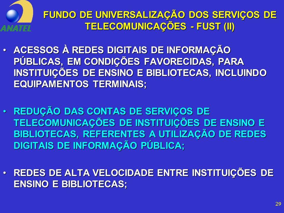 29 FUNDO DE UNIVERSALIZAÇÃO DOS SERVIÇOS DE TELECOMUNICAÇÕES - FUST (II) ACESSOS À REDES DIGITAIS DE INFORMAÇÃO PÚBLICAS, EM CONDIÇÕES FAVORECIDAS, PARA INSTITUIÇÕES DE ENSINO E BIBLIOTECAS, INCLUINDO EQUIPAMENTOS TERMINAIS;ACESSOS À REDES DIGITAIS DE INFORMAÇÃO PÚBLICAS, EM CONDIÇÕES FAVORECIDAS, PARA INSTITUIÇÕES DE ENSINO E BIBLIOTECAS, INCLUINDO EQUIPAMENTOS TERMINAIS; REDUÇÃO DAS CONTAS DE SERVIÇOS DE TELECOMUNICAÇÕES DE INSTITUIÇÕES DE ENSINO E BIBLIOTECAS, REFERENTES A UTILIZAÇÃO DE REDES DIGITAIS DE INFORMAÇÃO PÚBLICA;REDUÇÃO DAS CONTAS DE SERVIÇOS DE TELECOMUNICAÇÕES DE INSTITUIÇÕES DE ENSINO E BIBLIOTECAS, REFERENTES A UTILIZAÇÃO DE REDES DIGITAIS DE INFORMAÇÃO PÚBLICA; REDES DE ALTA VELOCIDADE ENTRE INSTITUIÇÕES DE ENSINO E BIBLIOTECAS;REDES DE ALTA VELOCIDADE ENTRE INSTITUIÇÕES DE ENSINO E BIBLIOTECAS;