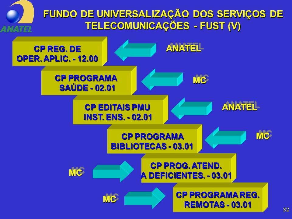 32 FUNDO DE UNIVERSALIZAÇÃO DOS SERVIÇOS DE TELECOMUNICAÇÕES - FUST (V) CP REG.