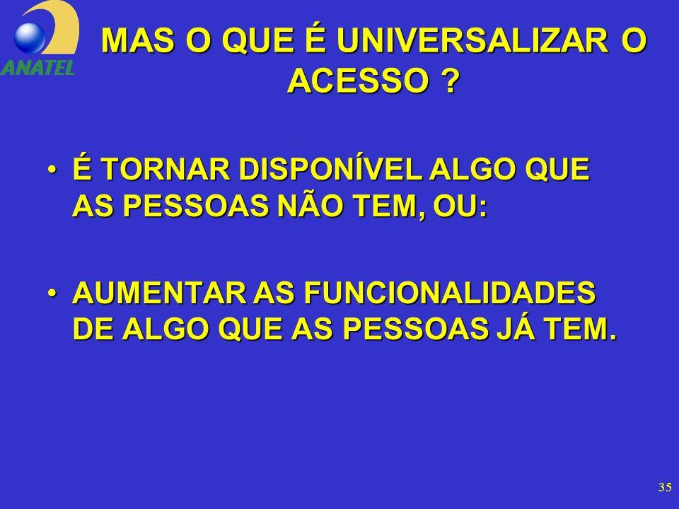 35 MAS O QUE É UNIVERSALIZAR O ACESSO .