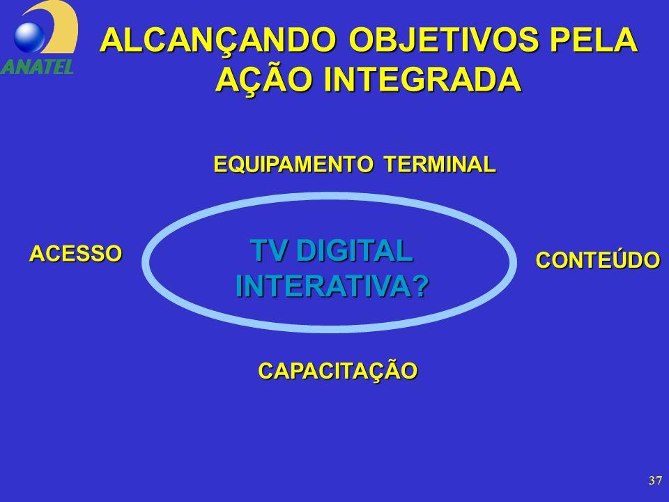 37 ALCANÇANDO OBJETIVOS PELA AÇÃO INTEGRADA ACESSO EQUIPAMENTO TERMINAL CONTEÚDO CAPACITAÇÃO TV DIGITAL INTERATIVA