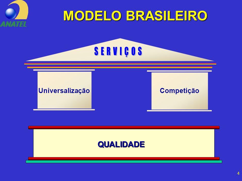 4 Universalização Competição QUALIDADE MODELO BRASILEIRO