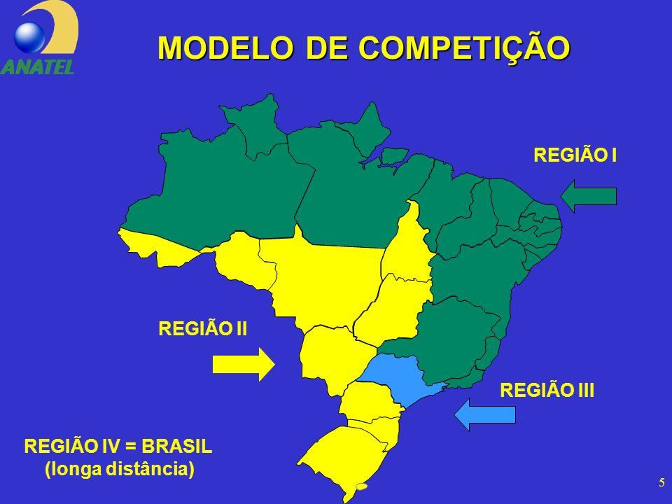 5 MODELO DE COMPETIÇÃO REGIÃO I REGIÃO II REGIÃO III REGIÃO IV = BRASIL (longa distância)