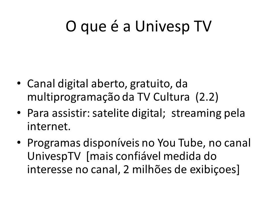 O que é a Univesp TV Canal digital aberto, gratuito, da multiprogramação da TV Cultura (2.2) Para assistir: satelite digital; streaming pela internet.