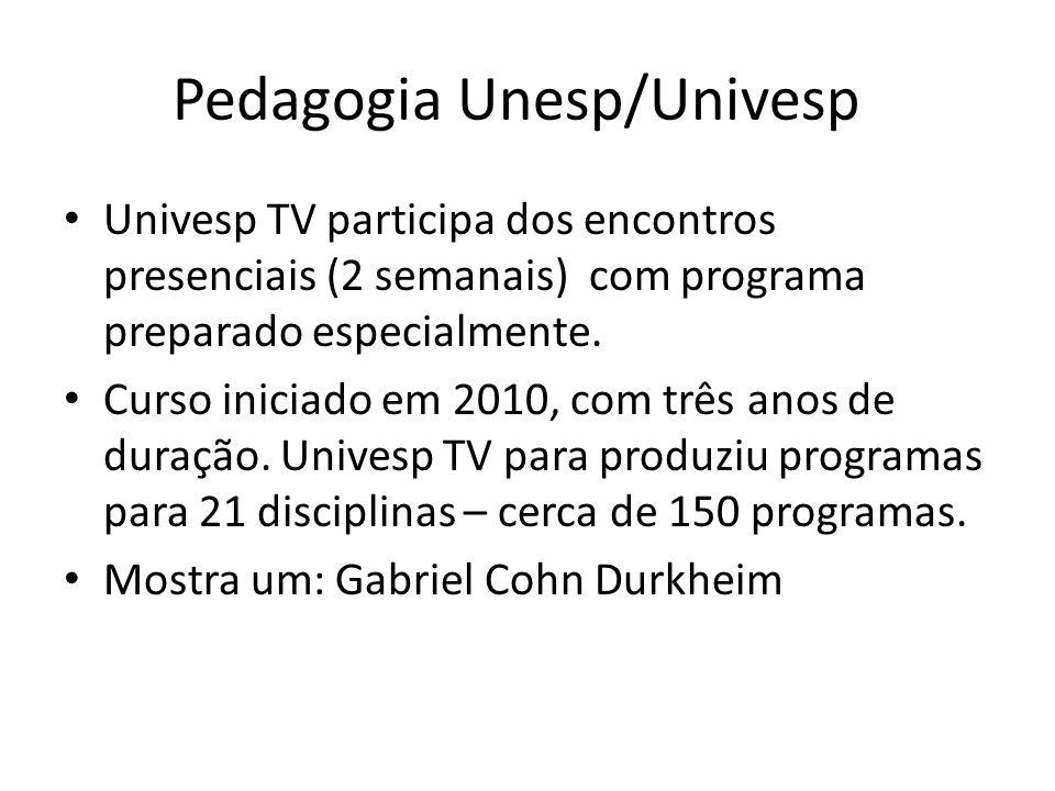 Programa de TV para cursos: Etapas *Primeiro contato – professor autor apresenta o conteúdo e informa suas ideias básicas; *Equipe da Univesp TV se informa, detalha o conteúdo, busca exemplos.
