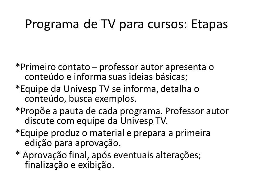 Programa de TV para cursos: Etapas *Primeiro contato – professor autor apresenta o conteúdo e informa suas ideias básicas; *Equipe da Univesp TV se in