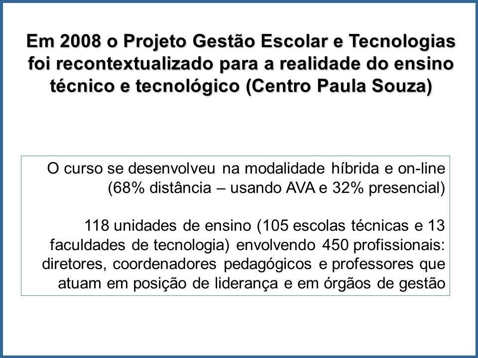 O curso se desenvolveu na modalidade híbrida e on-line (68% distância – usando AVA e 32% presencial) 118 unidades de ensino (105 escolas técnicas e 13 faculdades de tecnologia) envolvendo 450 profissionais: diretores, coordenadores pedagógicos e professores que atuam em posição de liderança e em órgãos de gestão Em 2008 o Projeto Gestão Escolar e Tecnologias foi recontextualizado para a realidade do ensino técnico e tecnológico (Centro Paula Souza)