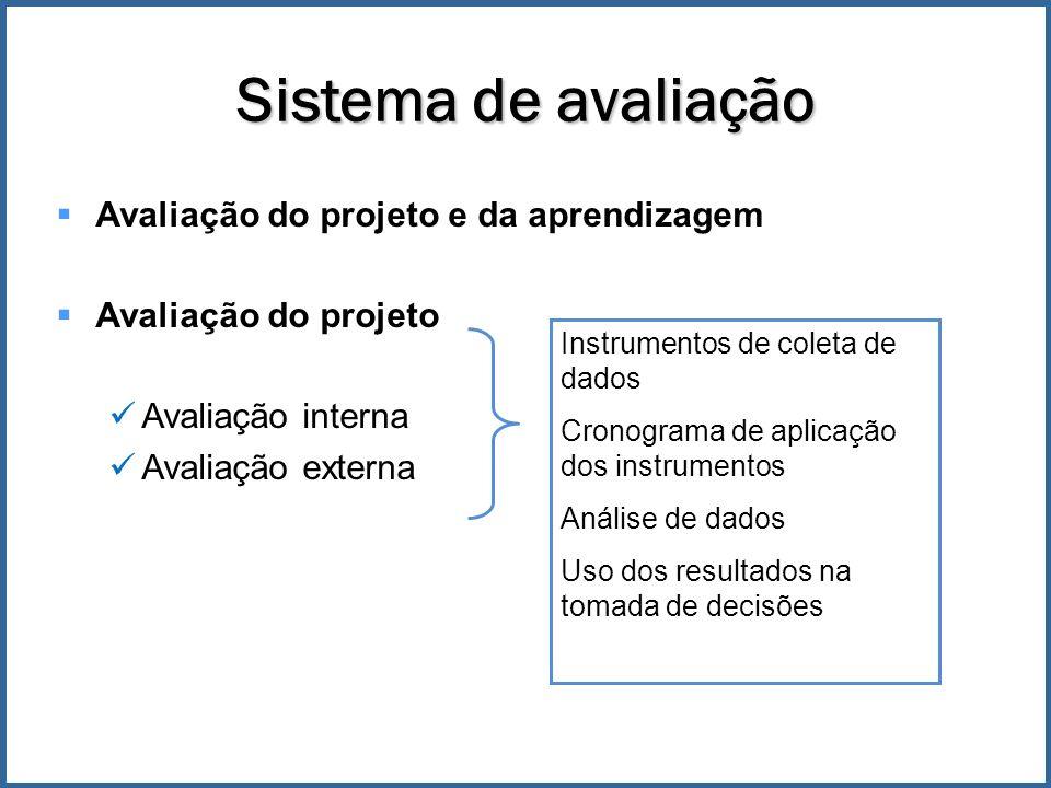 Sistema de avaliação Avaliação do projeto e da aprendizagem Avaliação do projeto Avaliação interna Avaliação externa Instrumentos de coleta de dados Cronograma de aplicação dos instrumentos Análise de dados Uso dos resultados na tomada de decisões