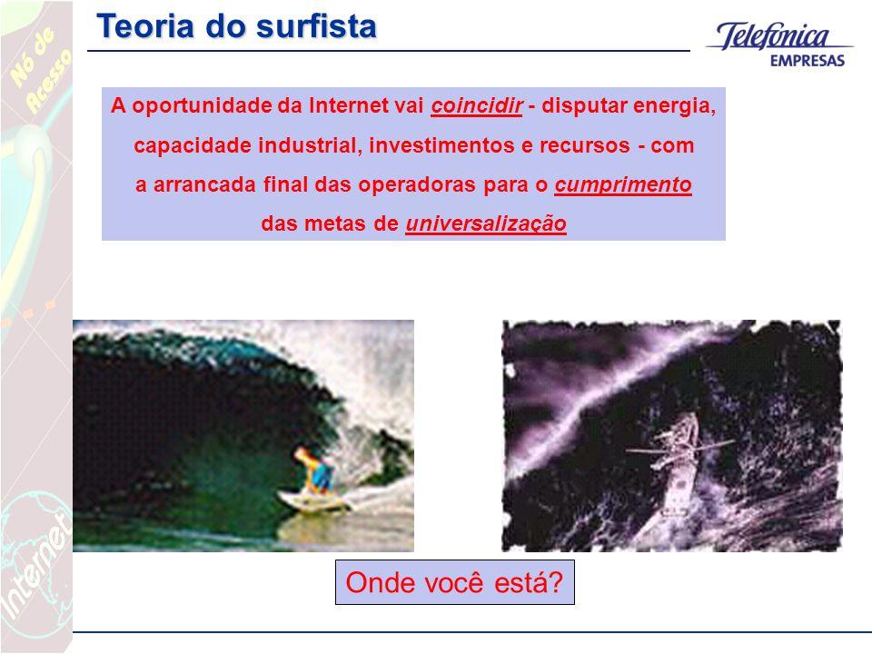 Teoria do surfista A oportunidade da Internet vai coincidir - disputar energia, capacidade industrial, investimentos e recursos - com a arrancada fina