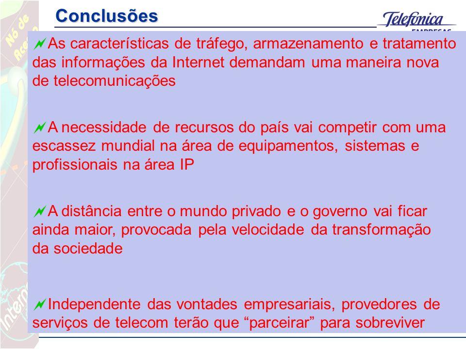 Conclusões As características de tráfego, armazenamento e tratamento das informações da Internet demandam uma maneira nova de telecomunicações A neces